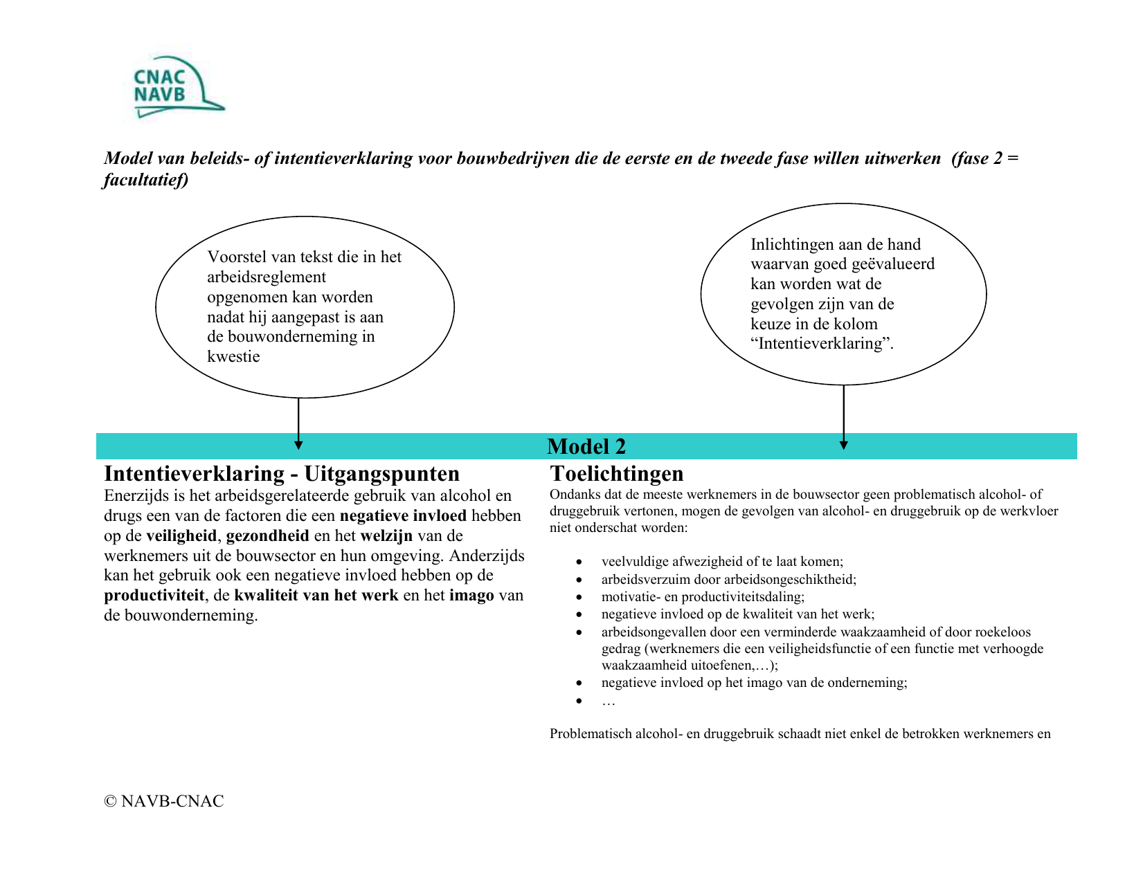 intentieverklaring model Model van beleids  of intentieverklaring voor bouwbedrijven die de