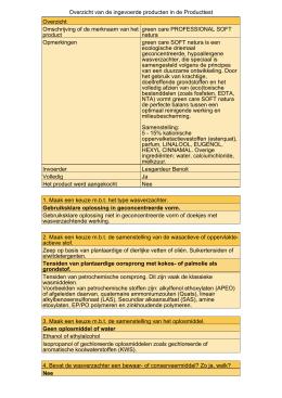 verhouding haarverf en waterstofperoxide