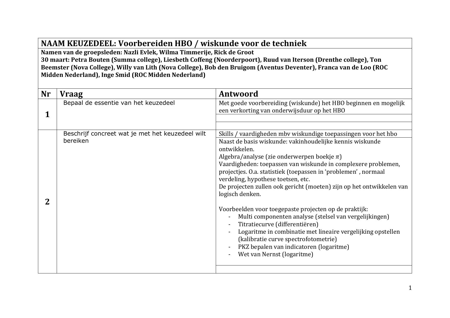 voorbeelden plan van aanpak hbo