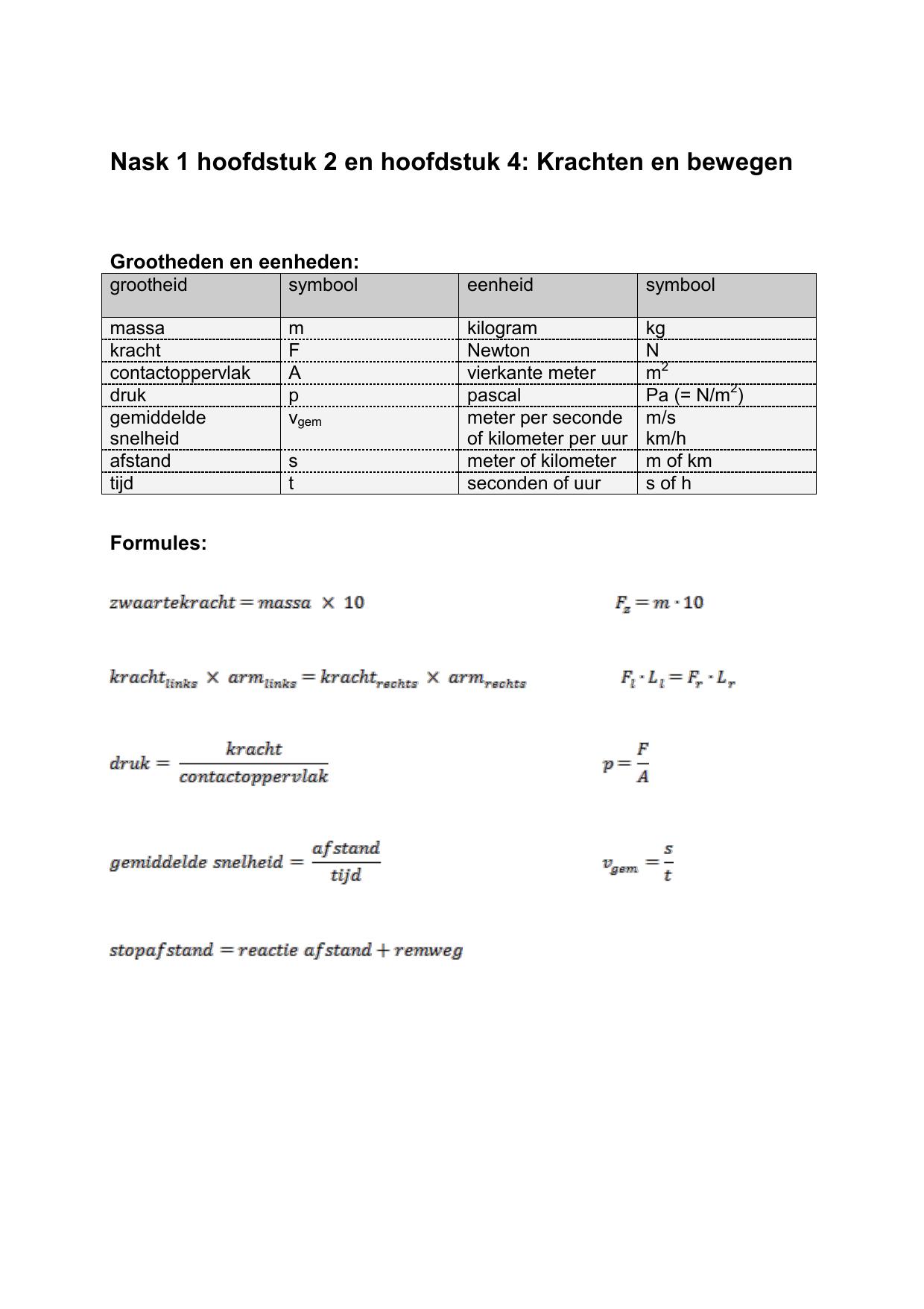 massa eenheden tabel