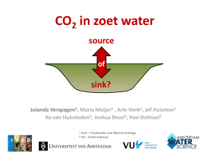 CO2 in zoet water