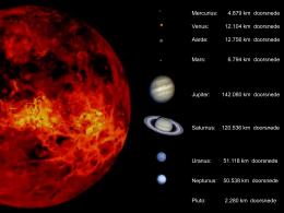 planeet er op maan