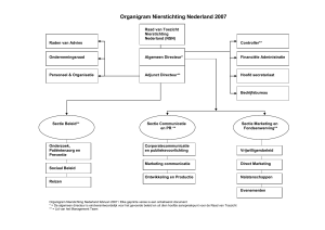Organigram Nierstichting
