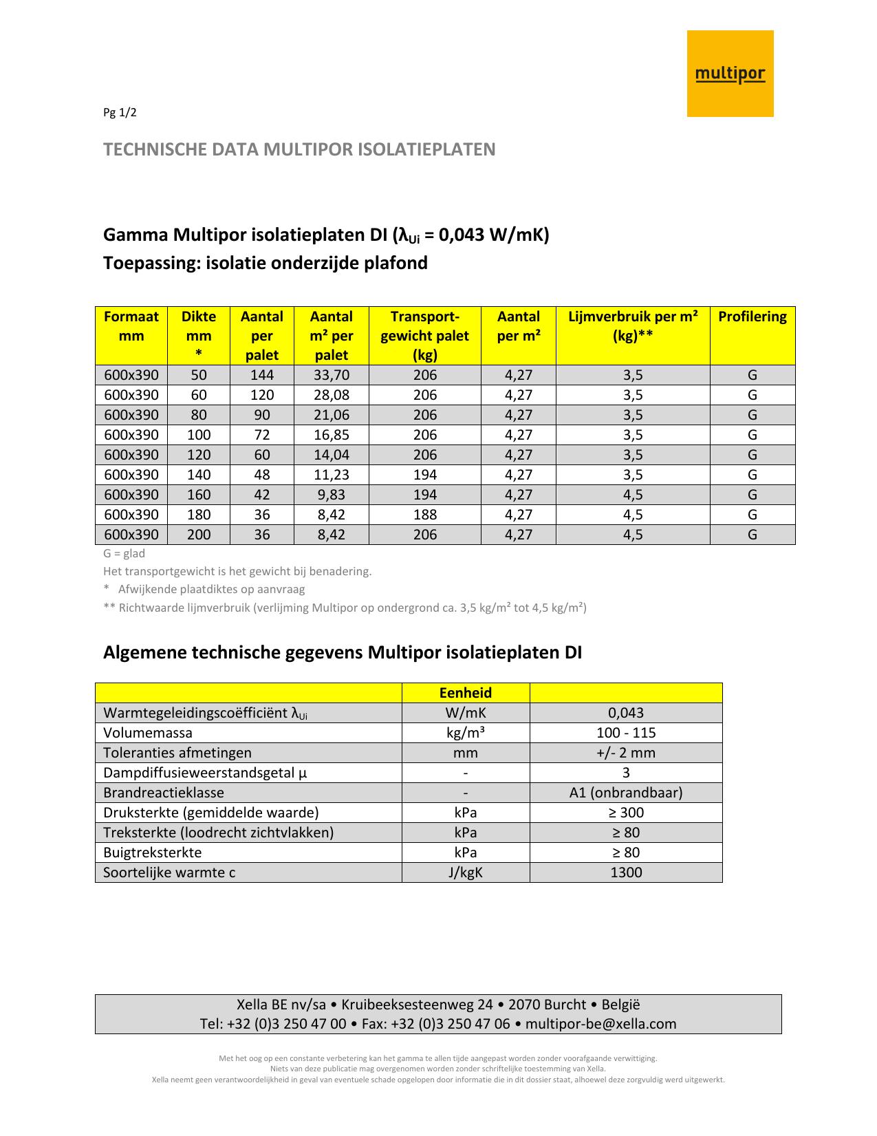 Ytong Blokken Gamma.Technische Data Multipor Isolatieplaten Gamma