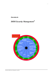 INFO-DOC DHM - DHM Security Management