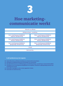 Hoe marketing communicatie werkt