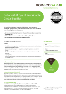 RobecoSAM Quant Sustainable Global Equities