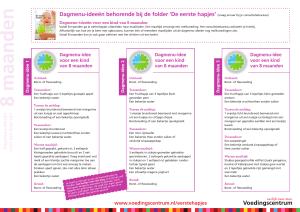 voedingsschema baby 8 maanden voedingscentrum