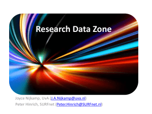 Research Data Zone